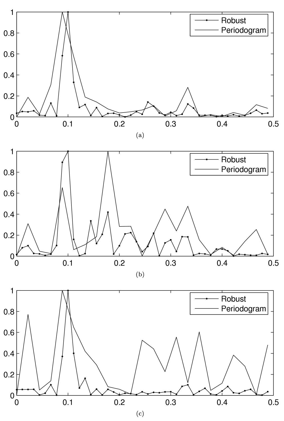 http://static-content.springer.com/image/art%3A10.1186%2F1471-2105-6-117/MediaObjects/12859_2005_Article_442_Fig2_HTML.jpg