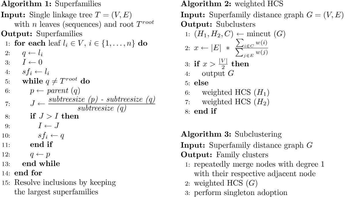 http://static-content.springer.com/image/art%3A10.1186%2F1471-2105-6-15/MediaObjects/12859_2004_Article_340_Fig3_HTML.jpg