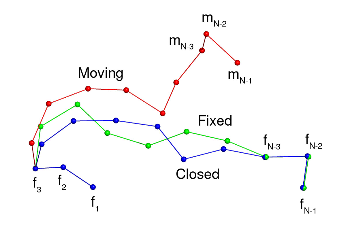 http://static-content.springer.com/image/art%3A10.1186%2F1471-2105-6-159/MediaObjects/12859_2005_Article_484_Fig2_HTML.jpg