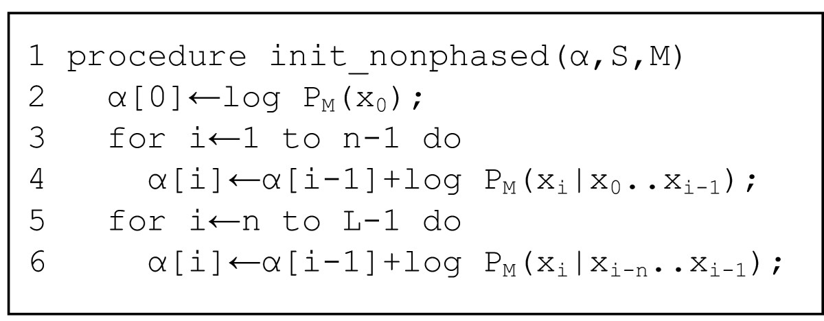 http://static-content.springer.com/image/art%3A10.1186%2F1471-2105-6-16/MediaObjects/12859_2004_Article_341_Fig3_HTML.jpg