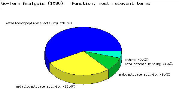 http://static-content.springer.com/image/art%3A10.1186%2F1471-2105-6-161/MediaObjects/12859_2005_Article_486_Fig5_HTML.jpg