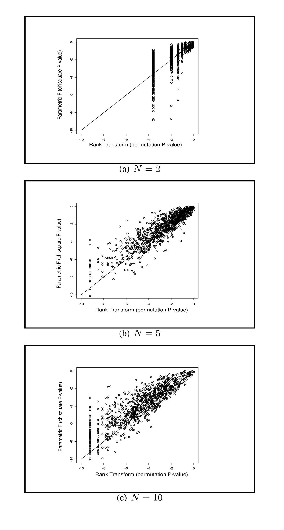 http://static-content.springer.com/image/art%3A10.1186%2F1471-2105-6-186/MediaObjects/12859_2005_Article_511_Fig1_HTML.jpg