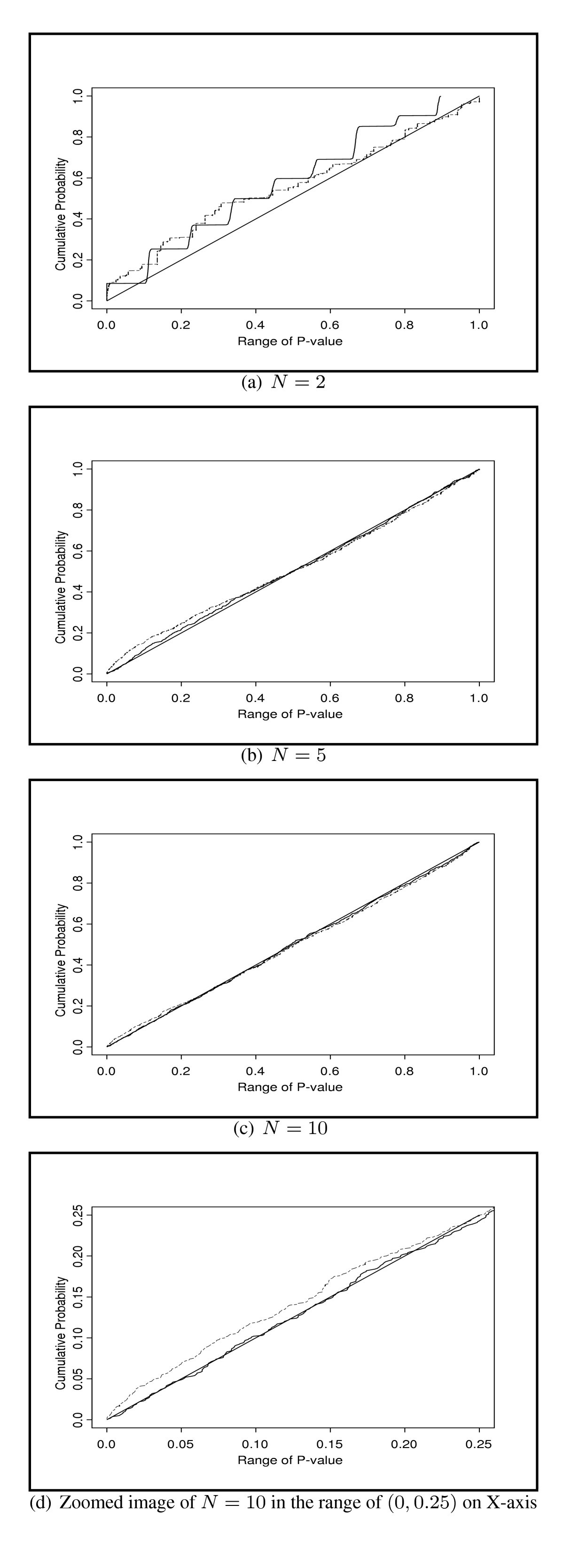 http://static-content.springer.com/image/art%3A10.1186%2F1471-2105-6-186/MediaObjects/12859_2005_Article_511_Fig2_HTML.jpg