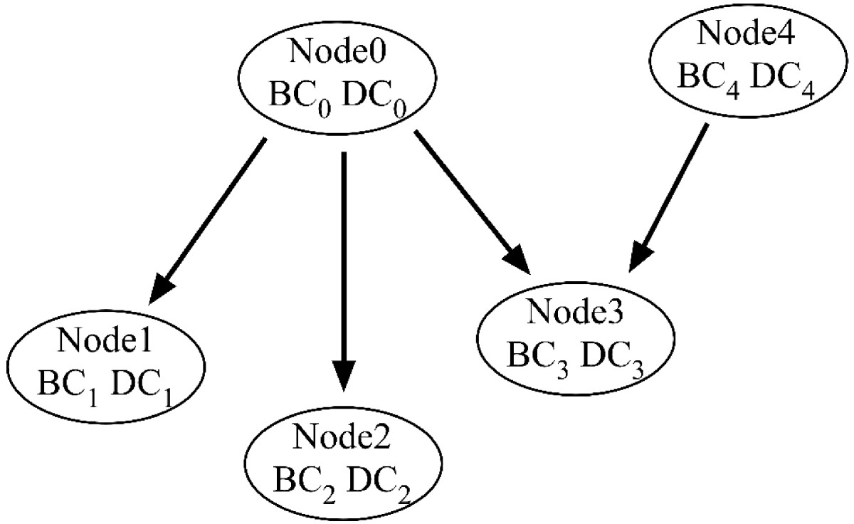 http://static-content.springer.com/image/art%3A10.1186%2F1471-2105-6-189/MediaObjects/12859_2005_Article_514_Fig6_HTML.jpg