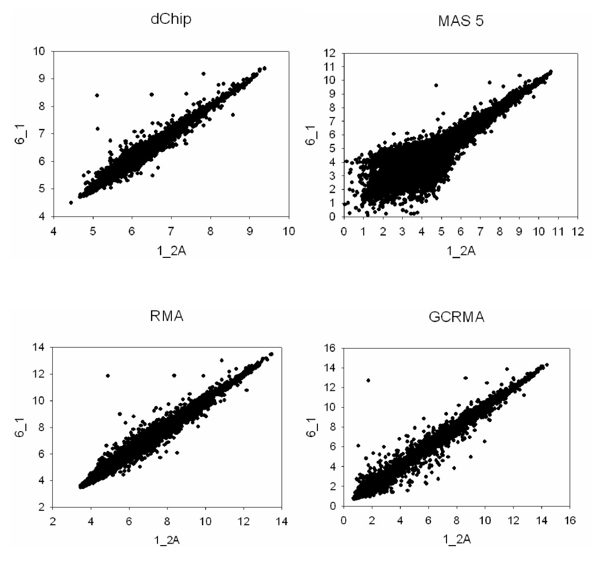 http://static-content.springer.com/image/art%3A10.1186%2F1471-2105-6-214/MediaObjects/12859_2005_Article_539_Fig5_HTML.jpg
