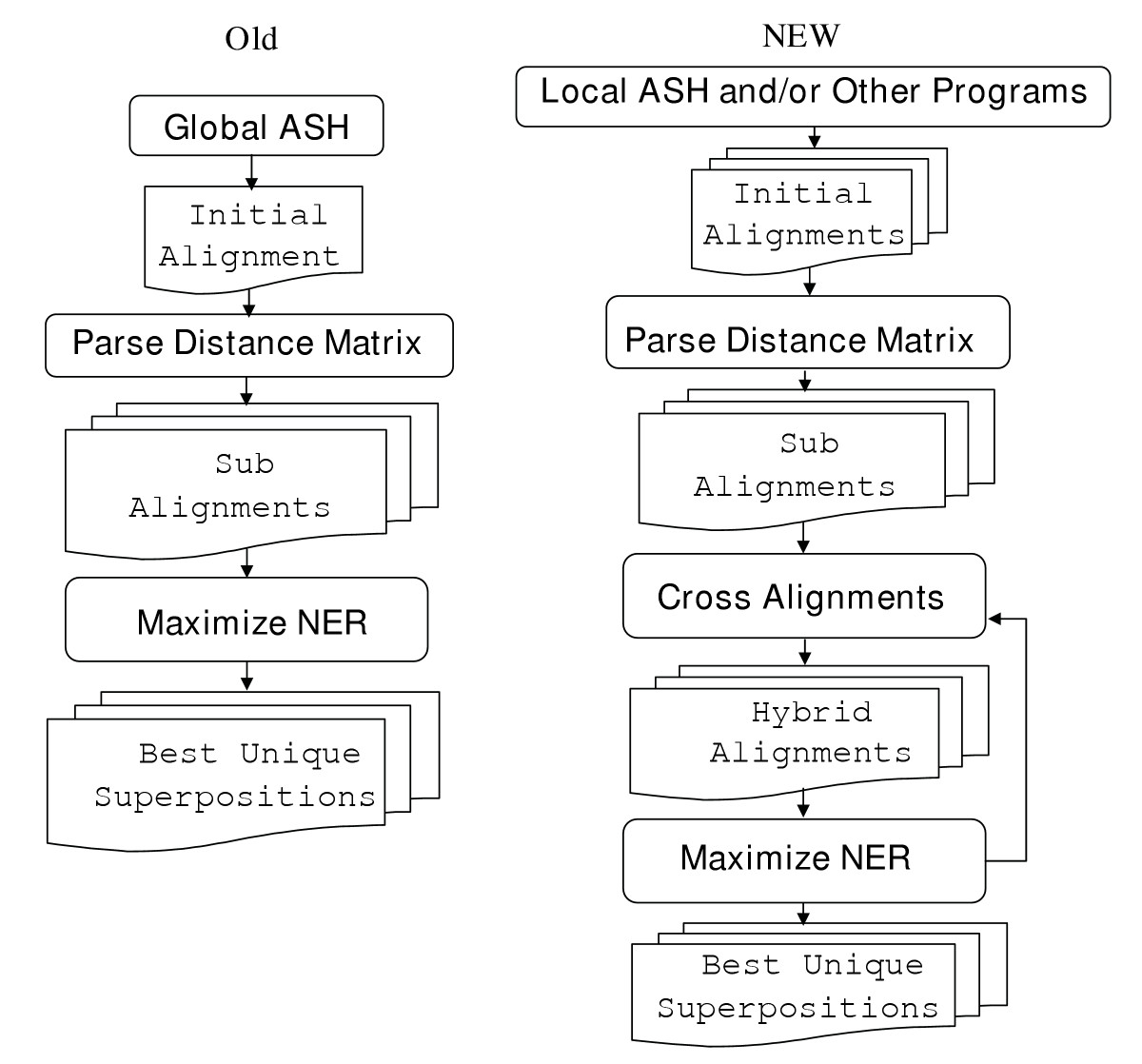 http://static-content.springer.com/image/art%3A10.1186%2F1471-2105-6-221/MediaObjects/12859_2005_Article_546_Fig1_HTML.jpg