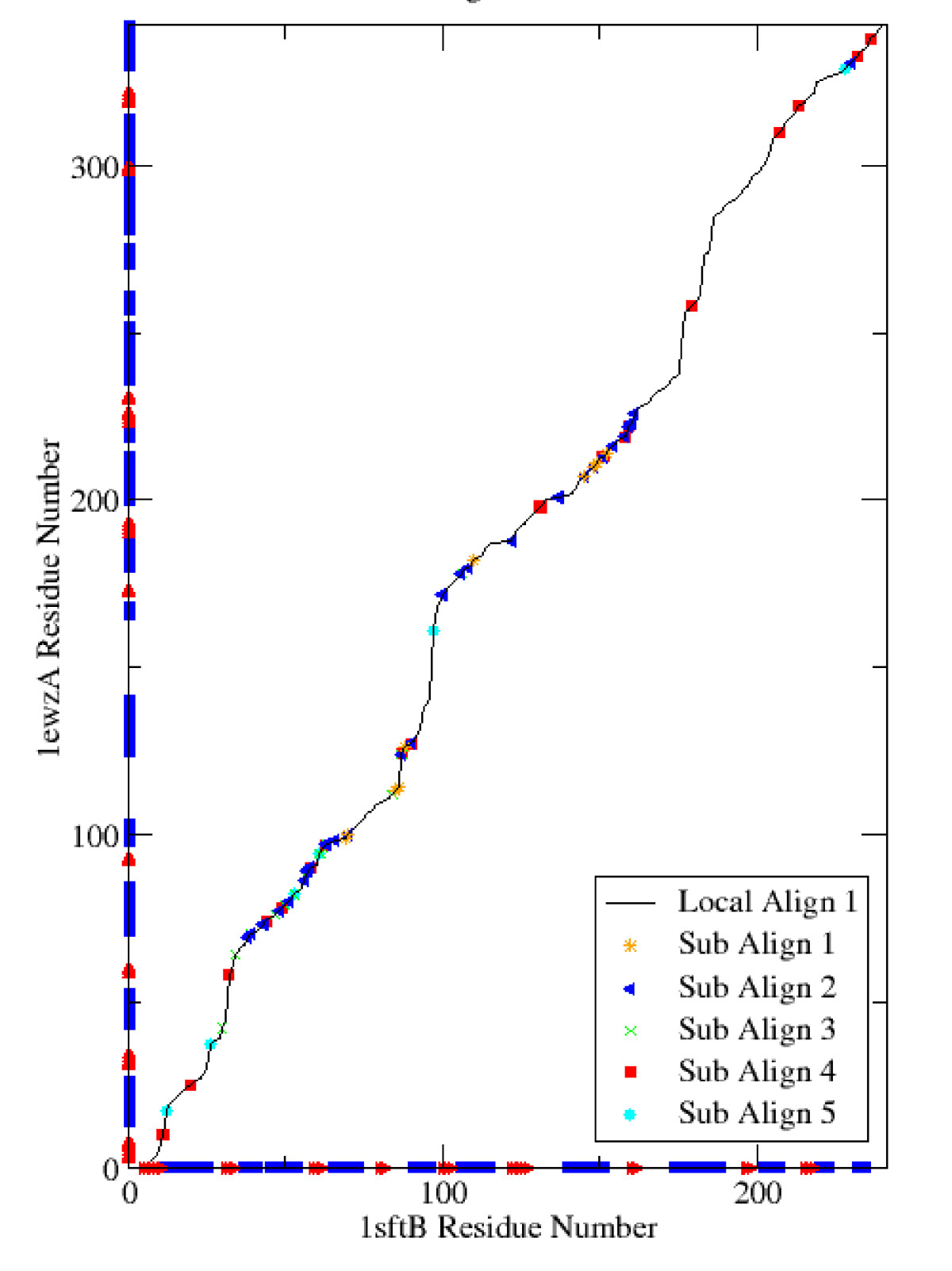 http://static-content.springer.com/image/art%3A10.1186%2F1471-2105-6-221/MediaObjects/12859_2005_Article_546_Fig2_HTML.jpg
