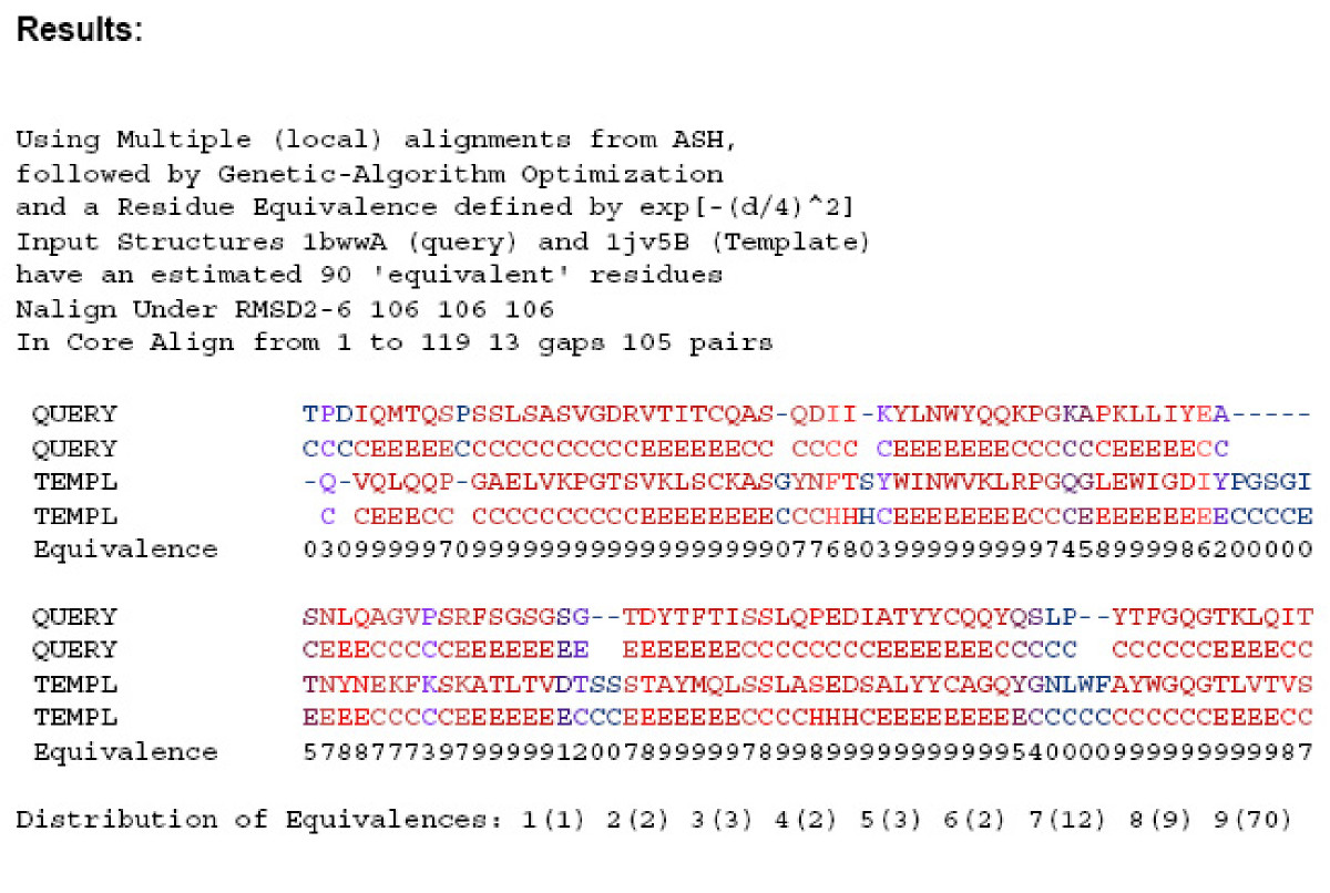 http://static-content.springer.com/image/art%3A10.1186%2F1471-2105-6-221/MediaObjects/12859_2005_Article_546_Fig4_HTML.jpg