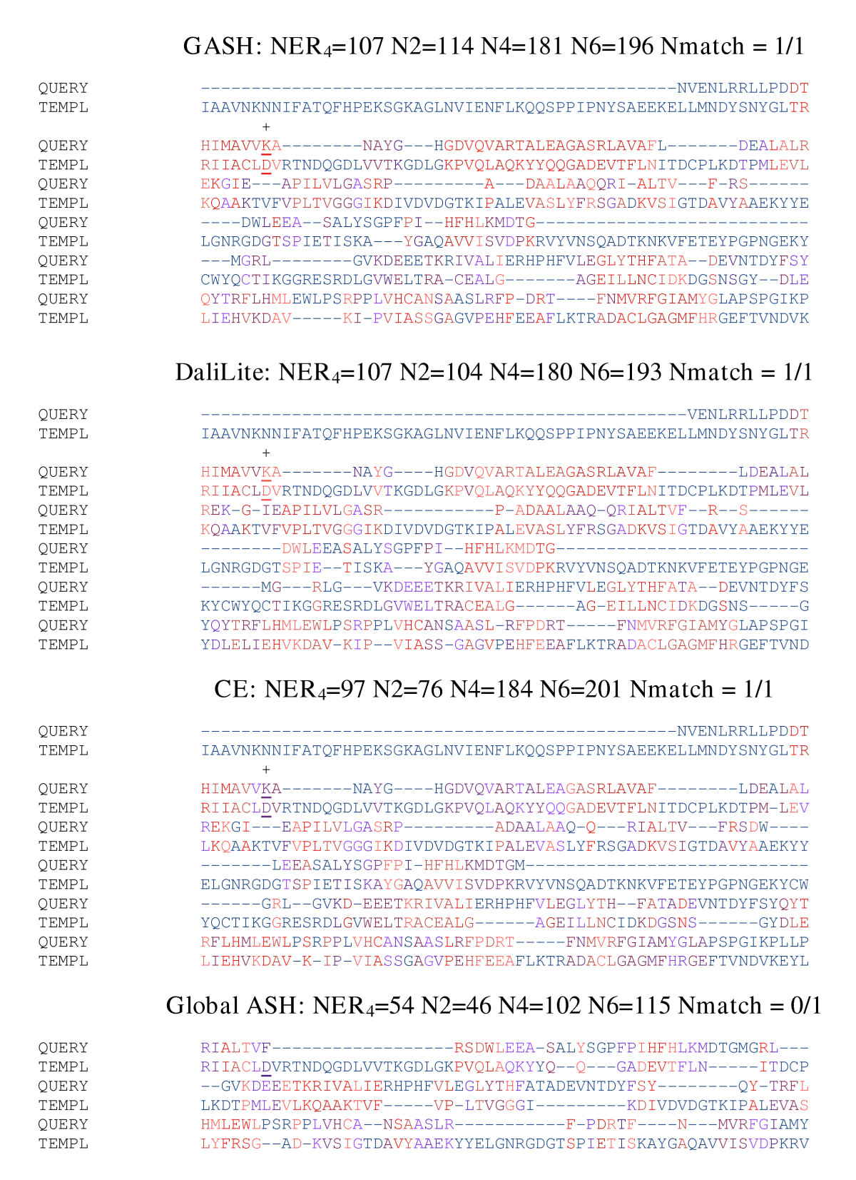 http://static-content.springer.com/image/art%3A10.1186%2F1471-2105-6-221/MediaObjects/12859_2005_Article_546_Fig9_HTML.jpg