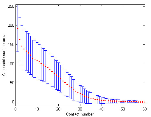 http://static-content.springer.com/image/art%3A10.1186%2F1471-2105-6-248/MediaObjects/12859_2005_Article_573_Fig2_HTML.jpg