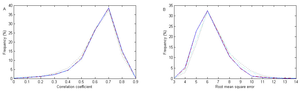 http://static-content.springer.com/image/art%3A10.1186%2F1471-2105-6-248/MediaObjects/12859_2005_Article_573_Fig4_HTML.jpg