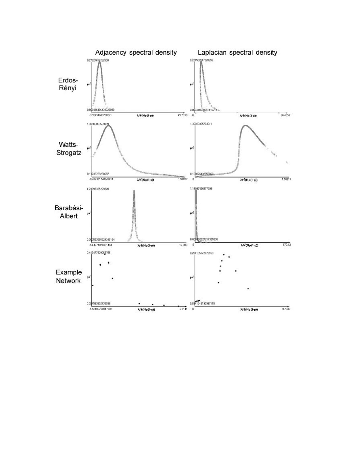 http://static-content.springer.com/image/art%3A10.1186%2F1471-2105-6-260/MediaObjects/12859_2005_Article_585_Fig5_HTML.jpg