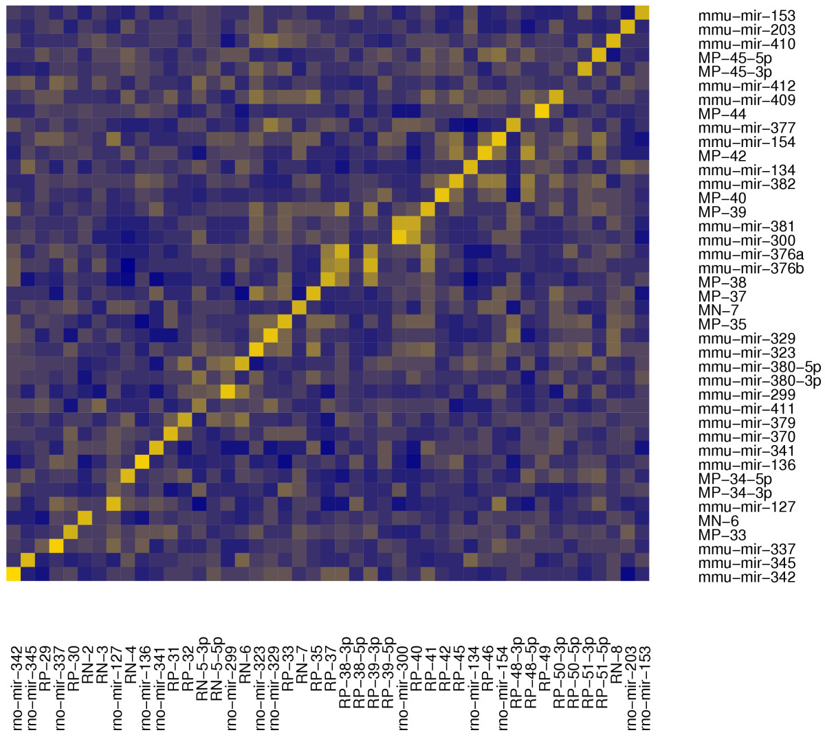 http://static-content.springer.com/image/art%3A10.1186%2F1471-2105-6-267/MediaObjects/12859_2005_Article_592_Fig3_HTML.jpg