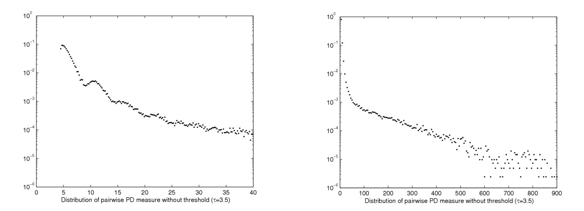 http://static-content.springer.com/image/art%3A10.1186%2F1471-2105-6-282/MediaObjects/12859_2005_Article_606_Fig6_HTML.jpg