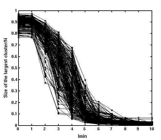 http://static-content.springer.com/image/art%3A10.1186%2F1471-2105-6-296/MediaObjects/12859_2005_Article_620_Fig1_HTML.jpg