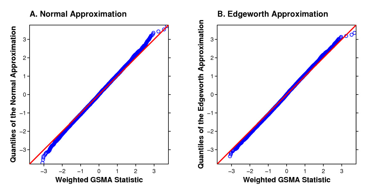 http://static-content.springer.com/image/art%3A10.1186%2F1471-2105-6-32/MediaObjects/12859_2004_Article_357_Fig1_HTML.jpg