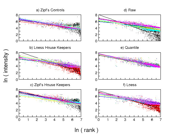 http://static-content.springer.com/image/art%3A10.1186%2F1471-2105-6-37/MediaObjects/12859_2004_Article_362_Fig4_HTML.jpg