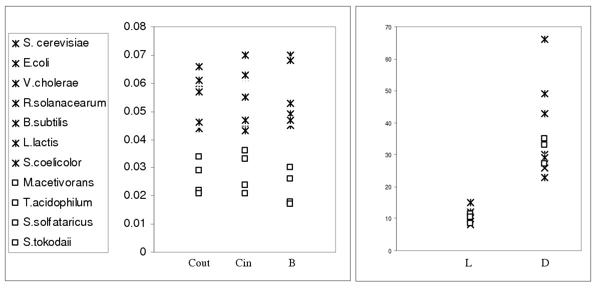 http://static-content.springer.com/image/art%3A10.1186%2F1471-2105-6-8/MediaObjects/12859_2004_Article_333_Fig2_HTML.jpg