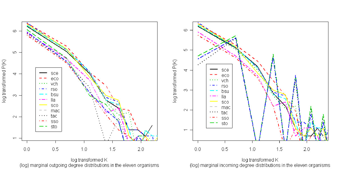 http://static-content.springer.com/image/art%3A10.1186%2F1471-2105-6-8/MediaObjects/12859_2004_Article_333_Fig4_HTML.jpg