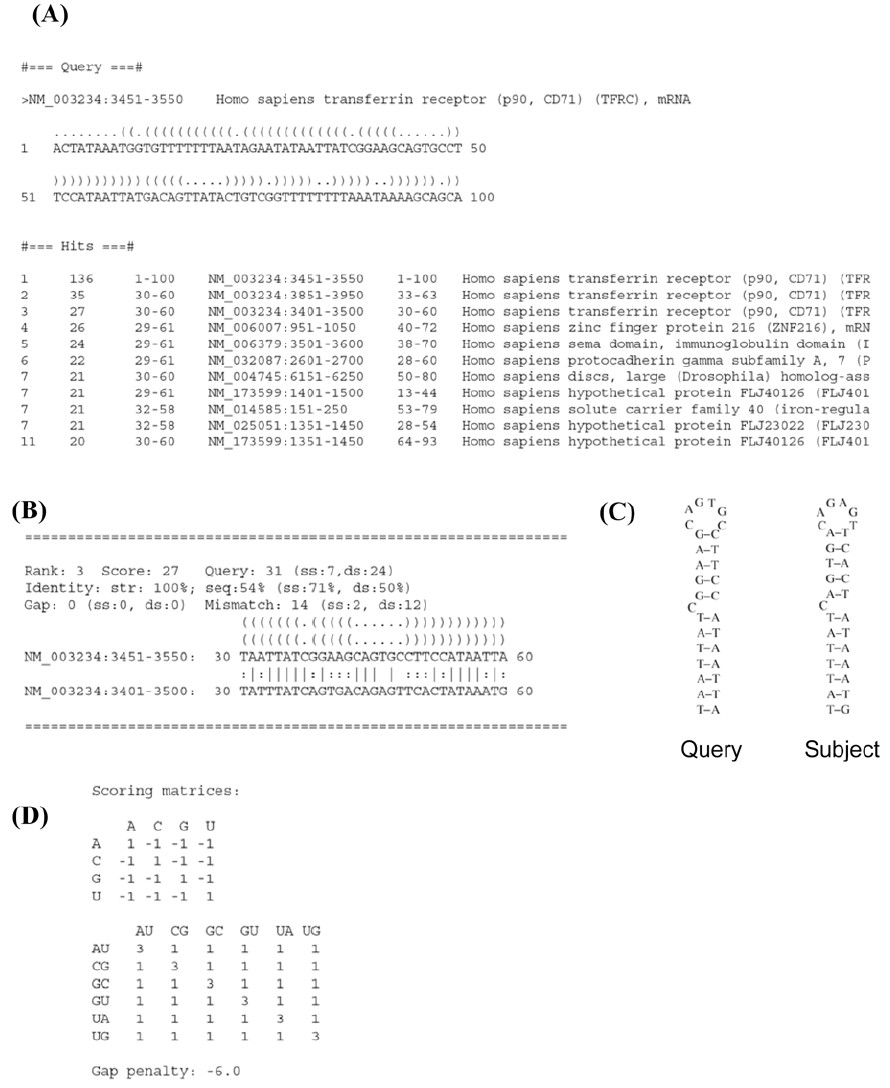http://static-content.springer.com/image/art%3A10.1186%2F1471-2105-6-89/MediaObjects/12859_2004_Article_414_Fig3_HTML.jpg
