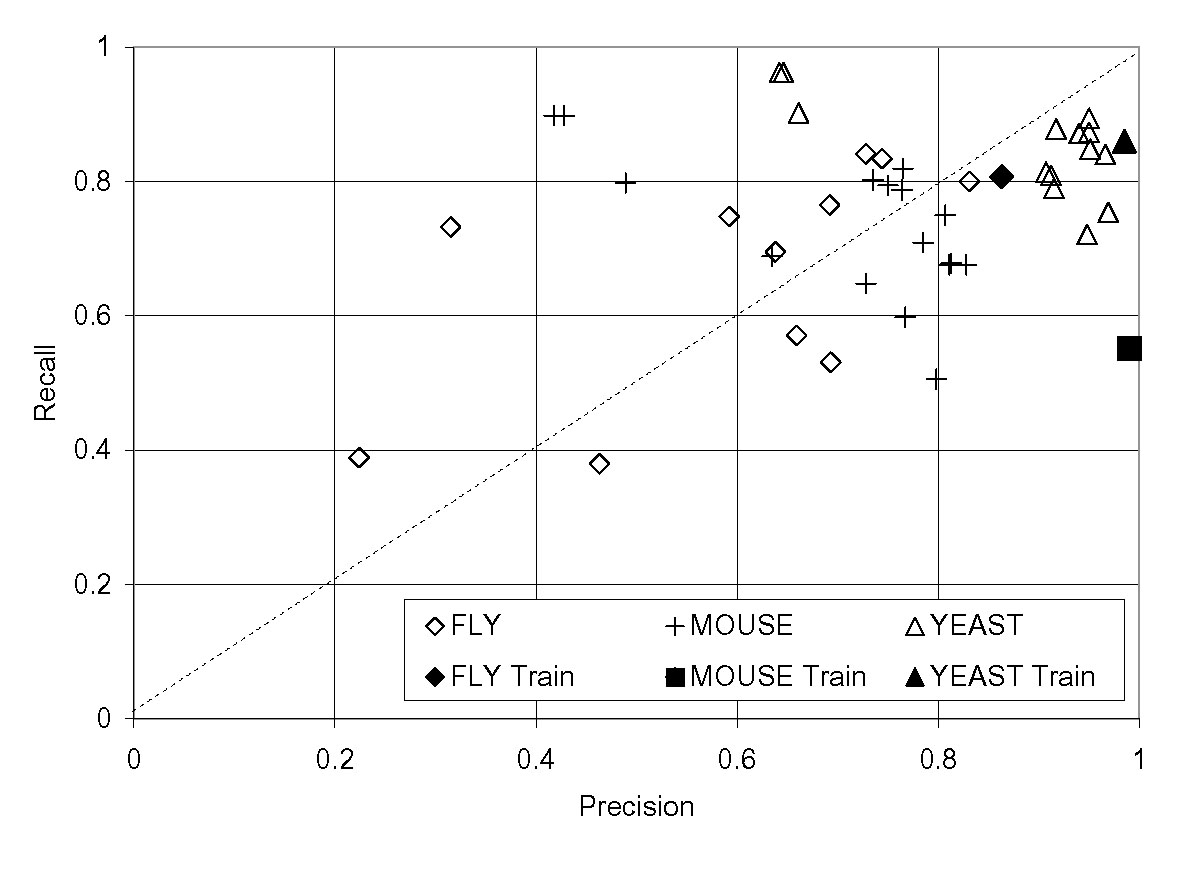 http://static-content.springer.com/image/art%3A10.1186%2F1471-2105-6-S1-S11/MediaObjects/12859_2005_Article_646_Fig2_HTML.jpg