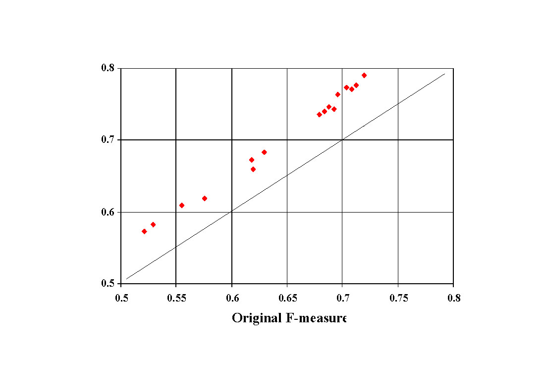 http://static-content.springer.com/image/art%3A10.1186%2F1471-2105-6-S1-S12/MediaObjects/12859_2005_Article_647_Fig2_HTML.jpg