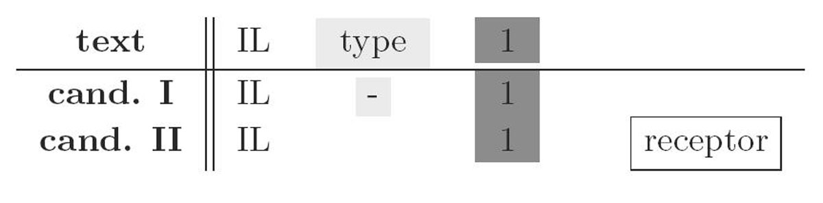 http://static-content.springer.com/image/art%3A10.1186%2F1471-2105-6-S1-S14/MediaObjects/12859_2005_Article_649_Fig1_HTML.jpg