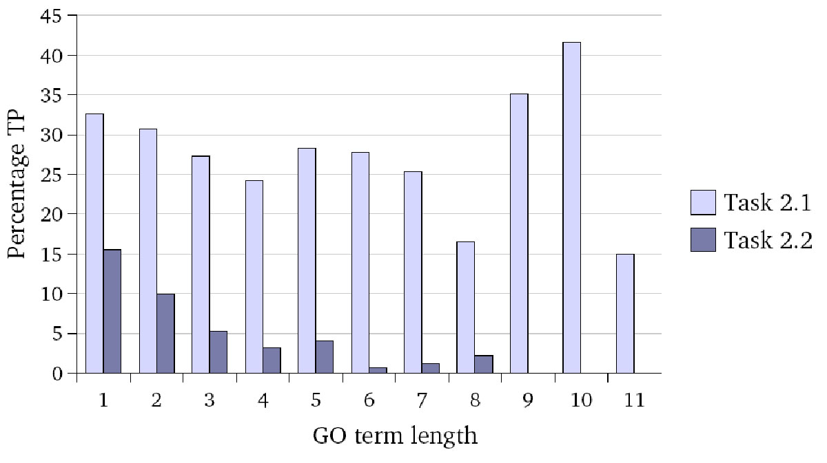 http://static-content.springer.com/image/art%3A10.1186%2F1471-2105-6-S1-S16/MediaObjects/12859_2005_Article_651_Fig2_HTML.jpg