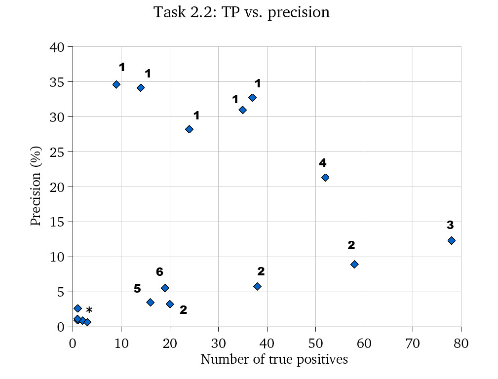 http://static-content.springer.com/image/art%3A10.1186%2F1471-2105-6-S1-S16/MediaObjects/12859_2005_Article_651_Fig4_HTML.jpg