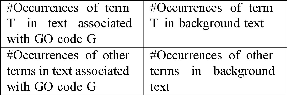 http://static-content.springer.com/image/art%3A10.1186%2F1471-2105-6-S1-S18/MediaObjects/12859_2005_Article_653_Fig3_HTML.jpg
