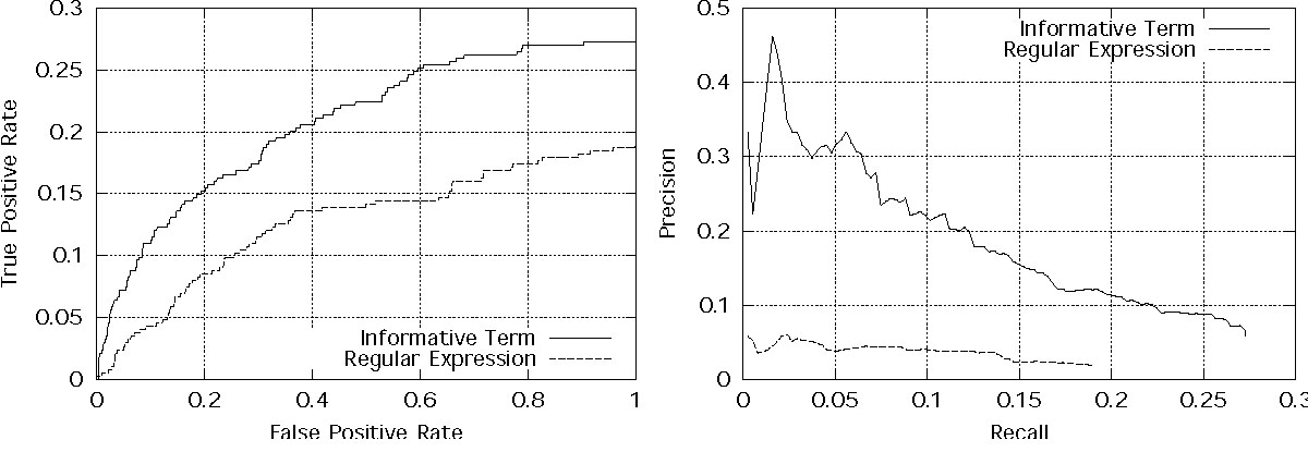http://static-content.springer.com/image/art%3A10.1186%2F1471-2105-6-S1-S18/MediaObjects/12859_2005_Article_653_Fig4_HTML.jpg