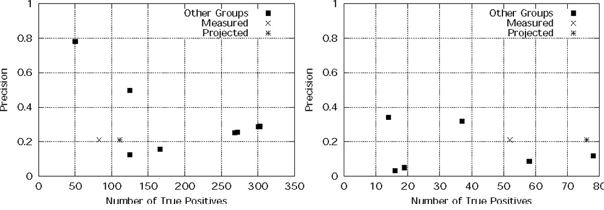 http://static-content.springer.com/image/art%3A10.1186%2F1471-2105-6-S1-S18/MediaObjects/12859_2005_Article_653_Fig6_HTML.jpg