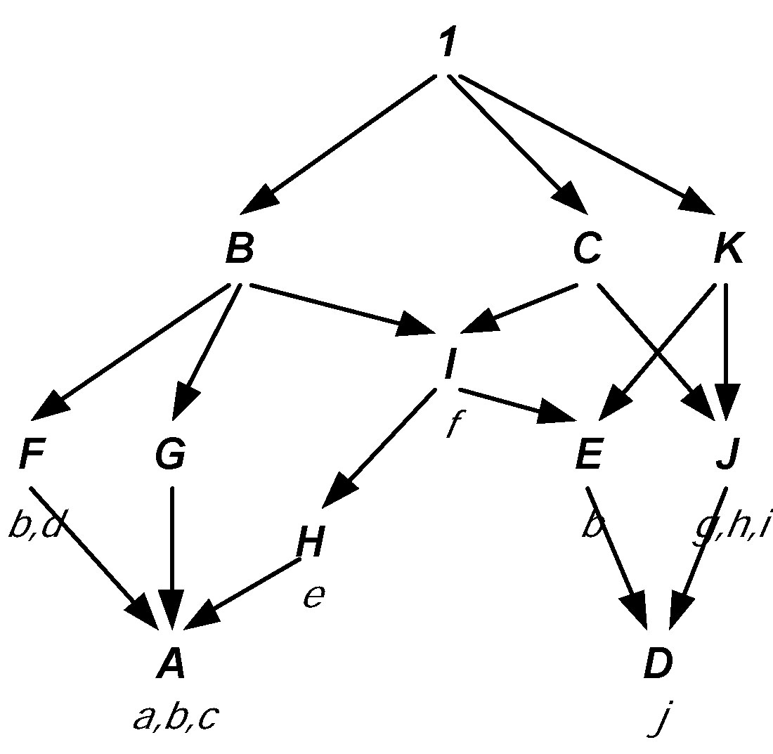 http://static-content.springer.com/image/art%3A10.1186%2F1471-2105-6-S1-S20/MediaObjects/12859_2005_Article_655_Fig7_HTML.jpg