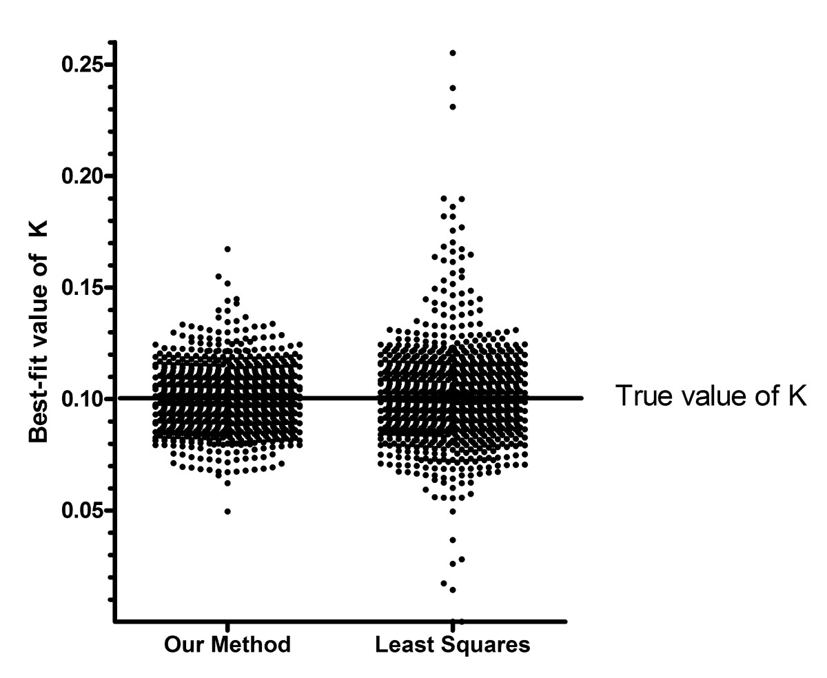 http://static-content.springer.com/image/art%3A10.1186%2F1471-2105-7-123/MediaObjects/12859_2005_Article_862_Fig7_HTML.jpg
