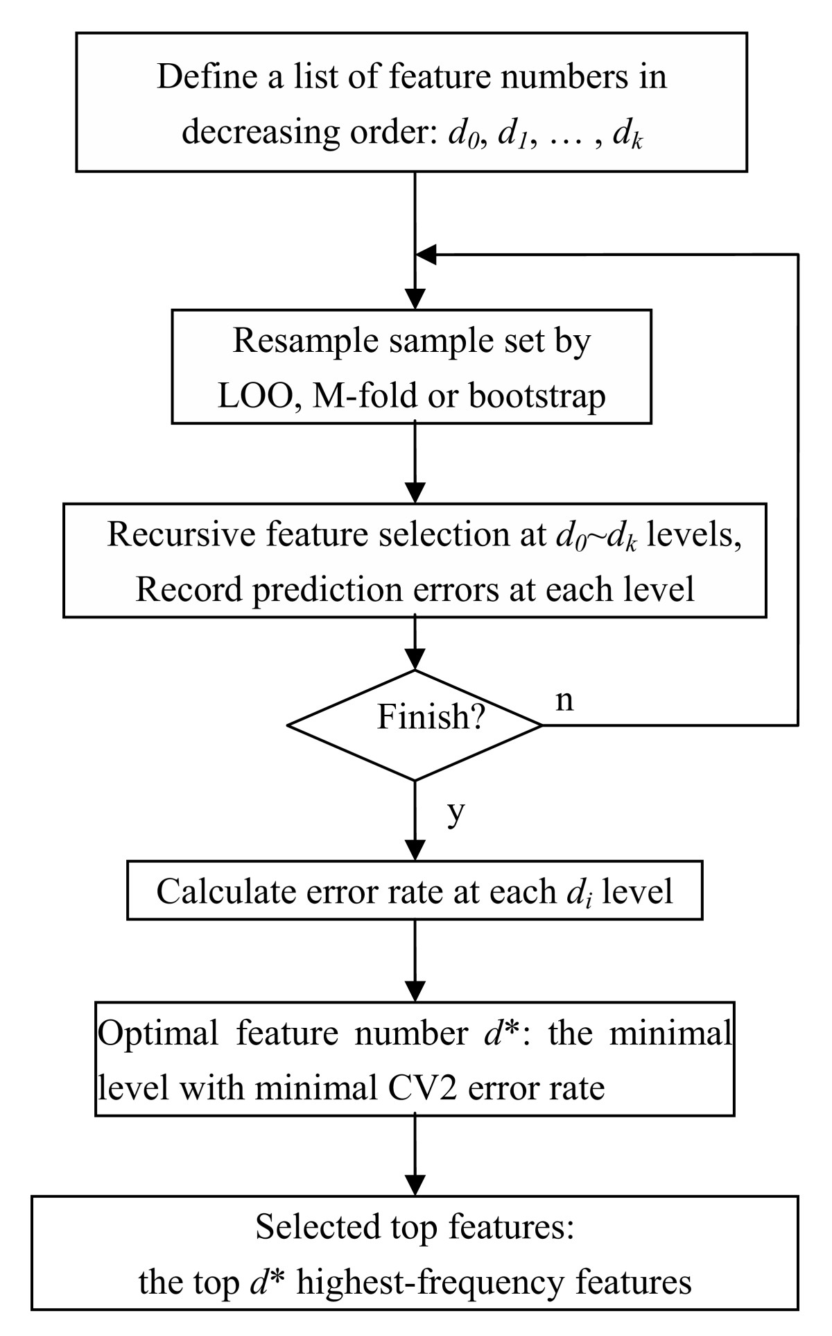 http://static-content.springer.com/image/art%3A10.1186%2F1471-2105-7-197/MediaObjects/12859_2006_Article_936_Fig1_HTML.jpg