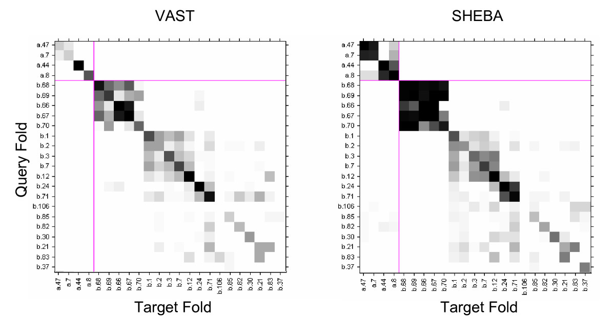 http://static-content.springer.com/image/art%3A10.1186%2F1471-2105-7-206/MediaObjects/12859_2005_Article_945_Fig7_HTML.jpg
