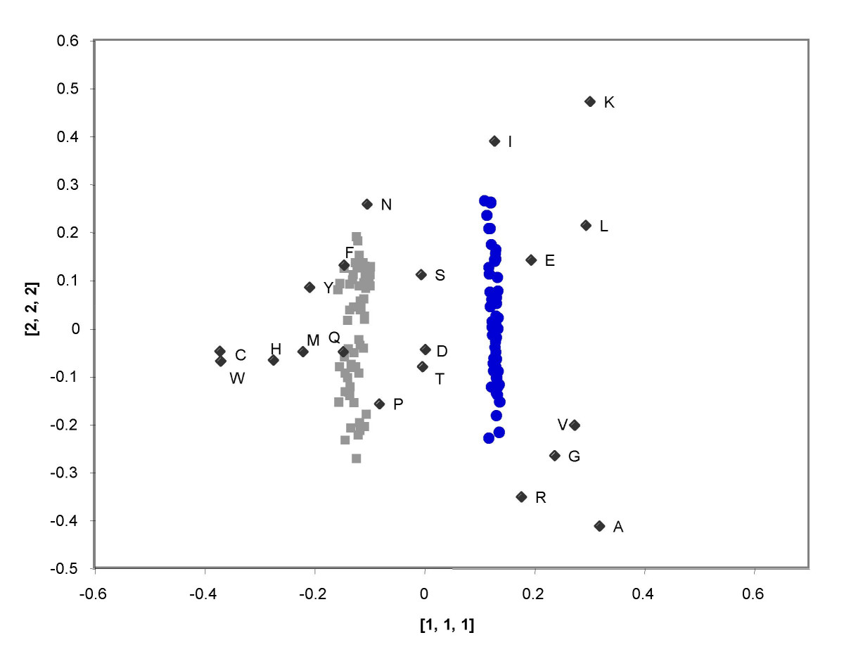 http://static-content.springer.com/image/art%3A10.1186%2F1471-2105-7-257/MediaObjects/12859_2005_Article_996_Fig1_HTML.jpg