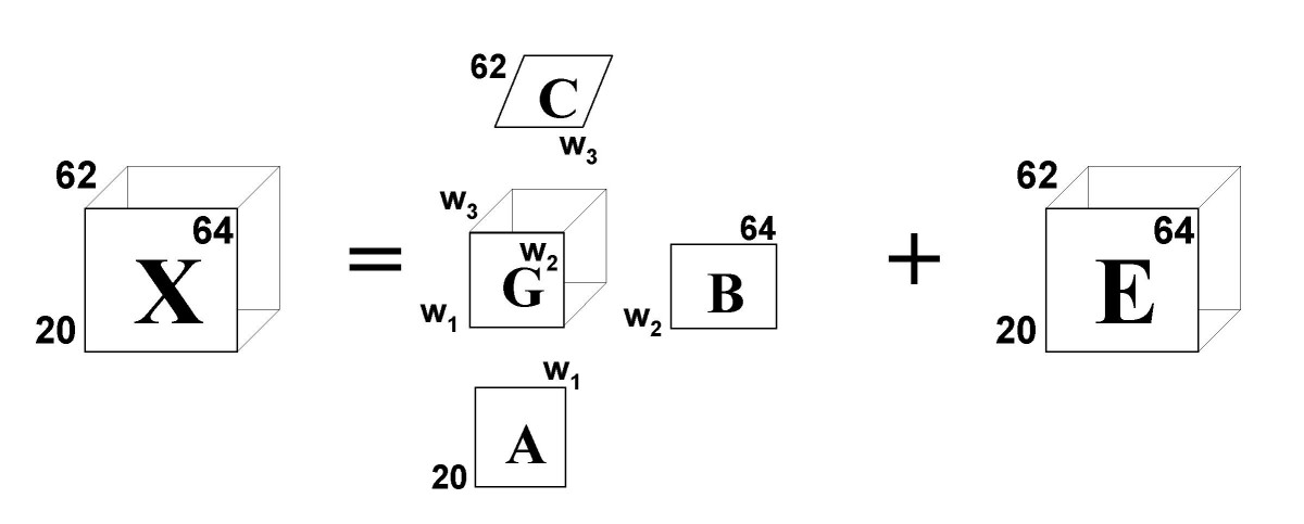 http://static-content.springer.com/image/art%3A10.1186%2F1471-2105-7-257/MediaObjects/12859_2005_Article_996_Fig4_HTML.jpg