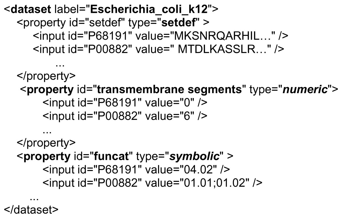 http://static-content.springer.com/image/art%3A10.1186%2F1471-2105-7-331/MediaObjects/12859_2006_Article_1070_Fig2_HTML.jpg
