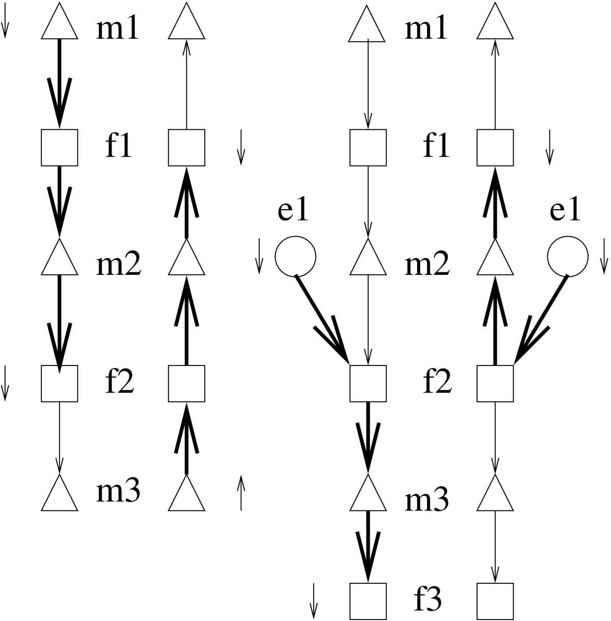 http://static-content.springer.com/image/art%3A10.1186%2F1471-2105-7-332/MediaObjects/12859_2005_Article_1071_Fig11_HTML.jpg