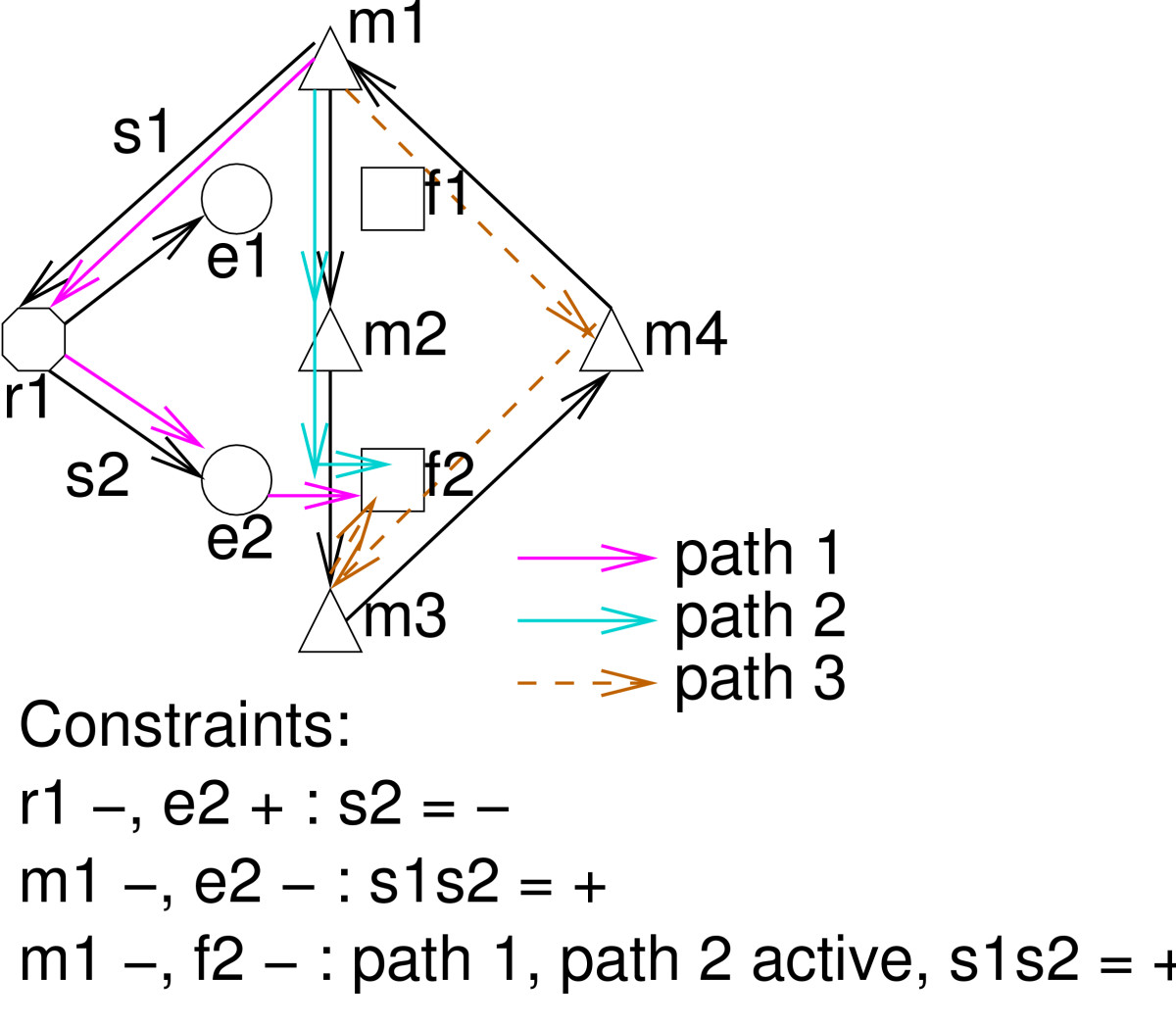 http://static-content.springer.com/image/art%3A10.1186%2F1471-2105-7-332/MediaObjects/12859_2005_Article_1071_Fig2_HTML.jpg