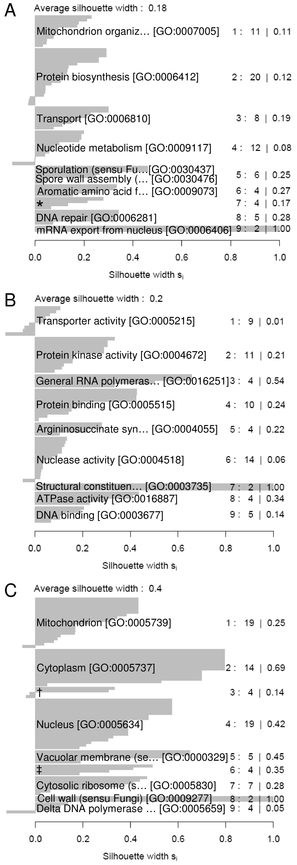 http://static-content.springer.com/image/art%3A10.1186%2F1471-2105-7-338/MediaObjects/12859_2006_Article_1077_Fig5_HTML.jpg