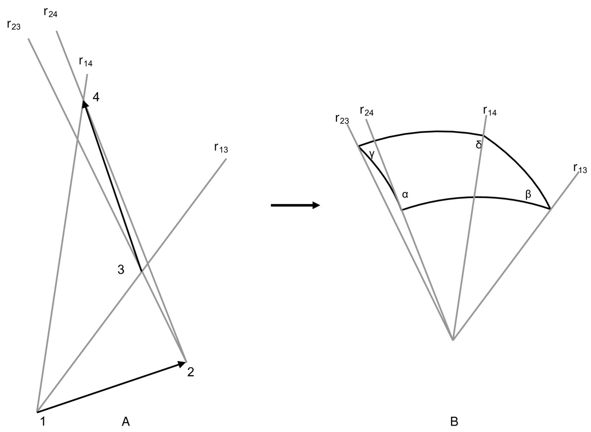 http://static-content.springer.com/image/art%3A10.1186%2F1471-2105-7-346/MediaObjects/12859_2005_Article_1085_Fig1_HTML.jpg