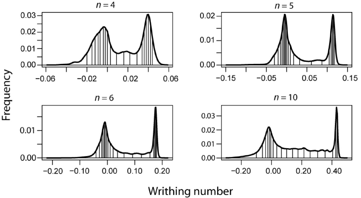 http://static-content.springer.com/image/art%3A10.1186%2F1471-2105-7-346/MediaObjects/12859_2005_Article_1085_Fig2_HTML.jpg