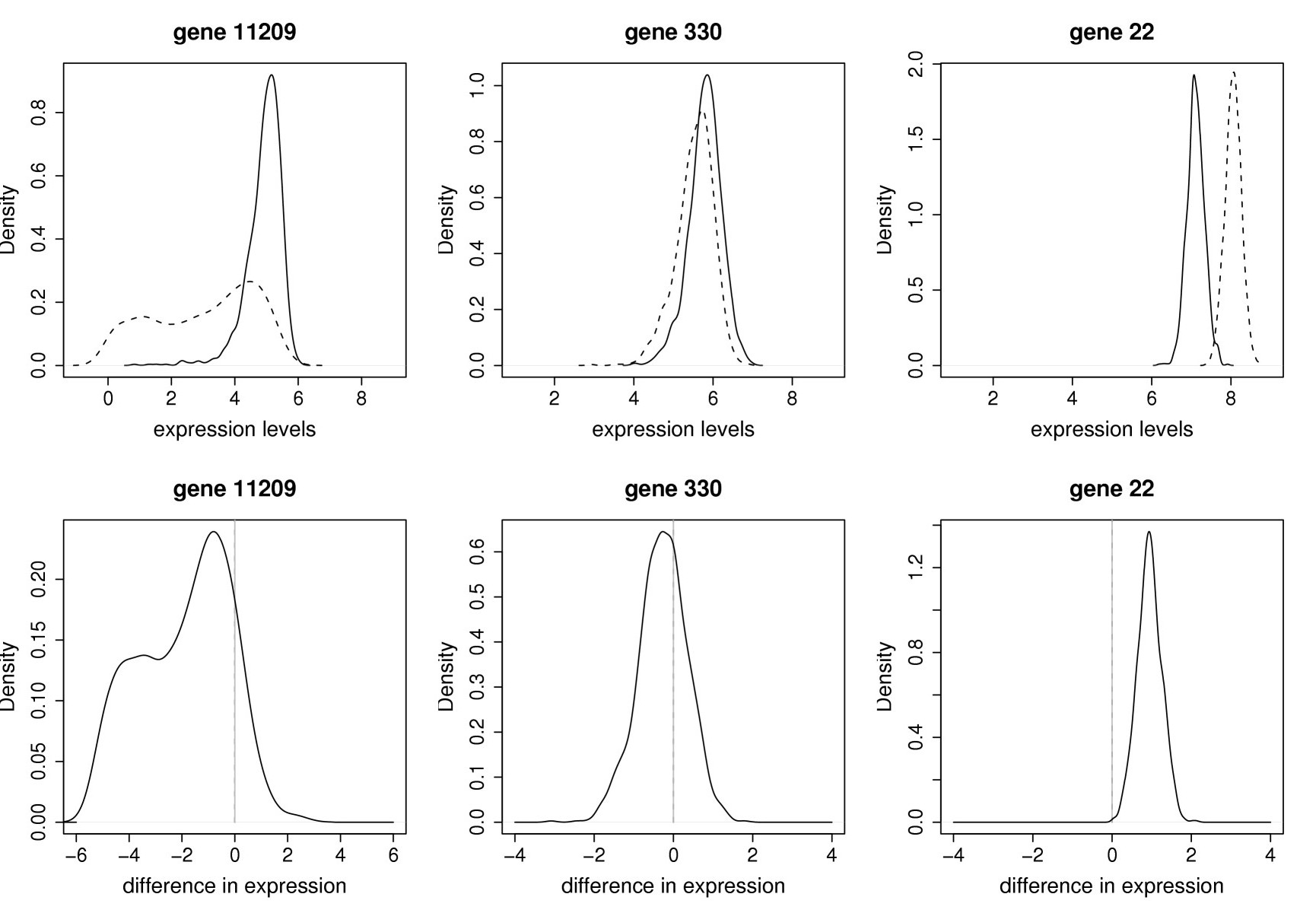 http://static-content.springer.com/image/art%3A10.1186%2F1471-2105-7-353/MediaObjects/12859_2006_Article_1092_Fig1_HTML.jpg