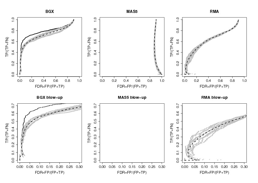 http://static-content.springer.com/image/art%3A10.1186%2F1471-2105-7-353/MediaObjects/12859_2006_Article_1092_Fig2_HTML.jpg