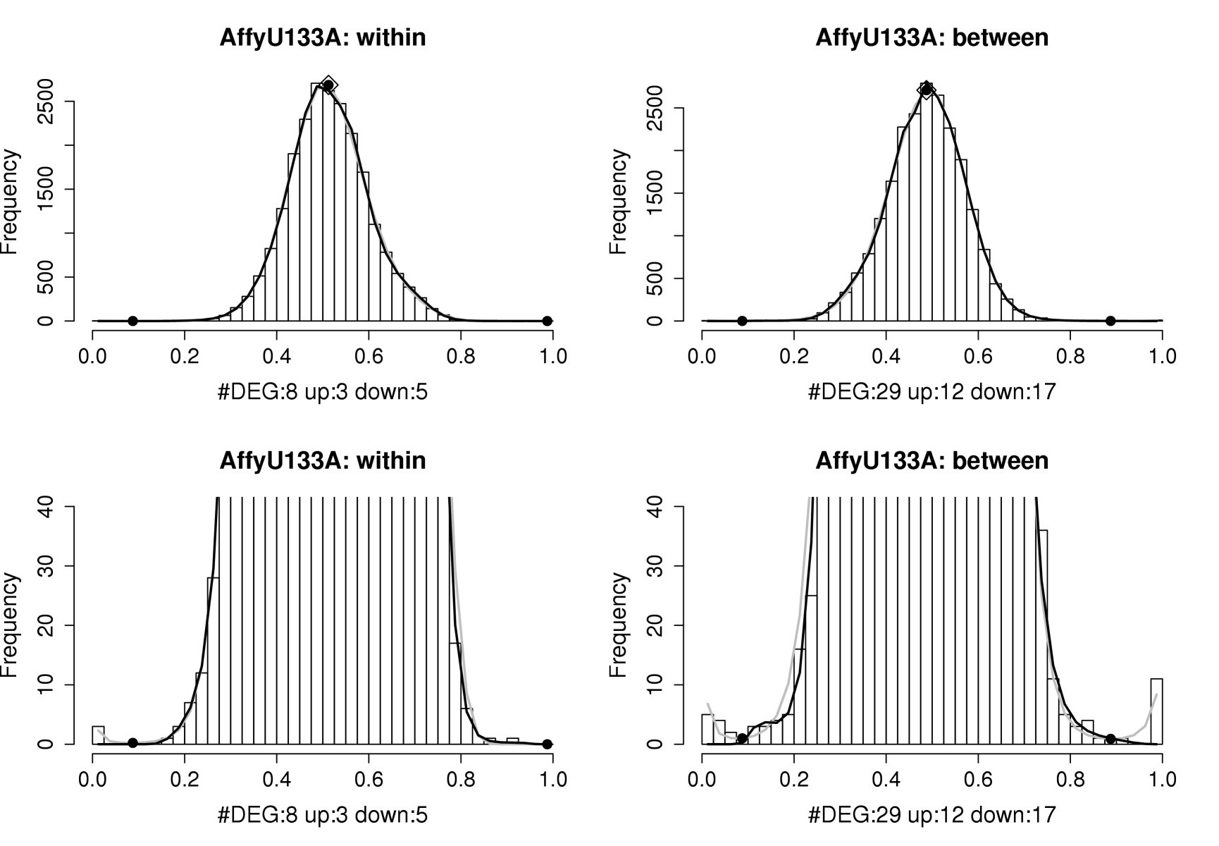 http://static-content.springer.com/image/art%3A10.1186%2F1471-2105-7-353/MediaObjects/12859_2006_Article_1092_Fig6_HTML.jpg