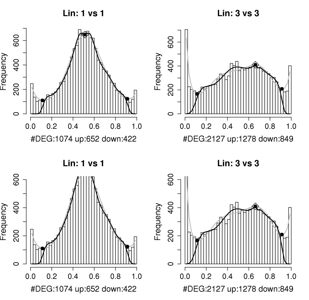 http://static-content.springer.com/image/art%3A10.1186%2F1471-2105-7-353/MediaObjects/12859_2006_Article_1092_Fig7_HTML.jpg