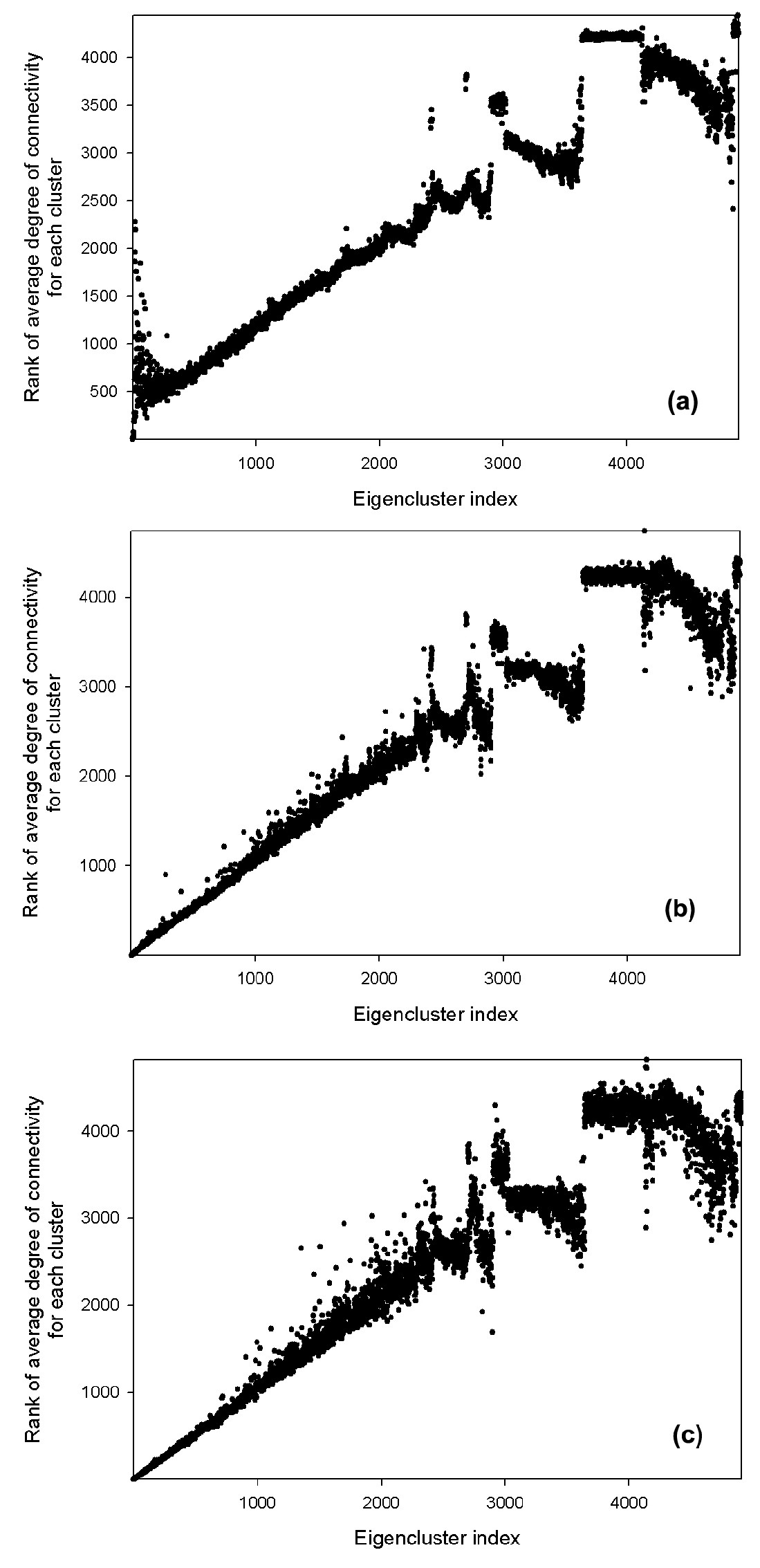 http://static-content.springer.com/image/art%3A10.1186%2F1471-2105-7-355/MediaObjects/12859_2006_Article_1094_Fig2_HTML.jpg
