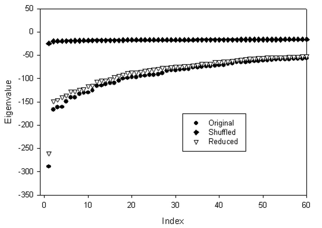 http://static-content.springer.com/image/art%3A10.1186%2F1471-2105-7-355/MediaObjects/12859_2006_Article_1094_Fig4_HTML.jpg